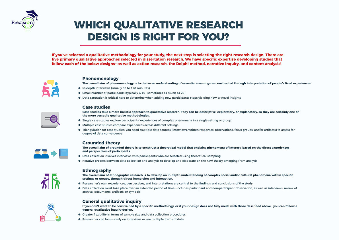 Dissertation qualitative analysis
