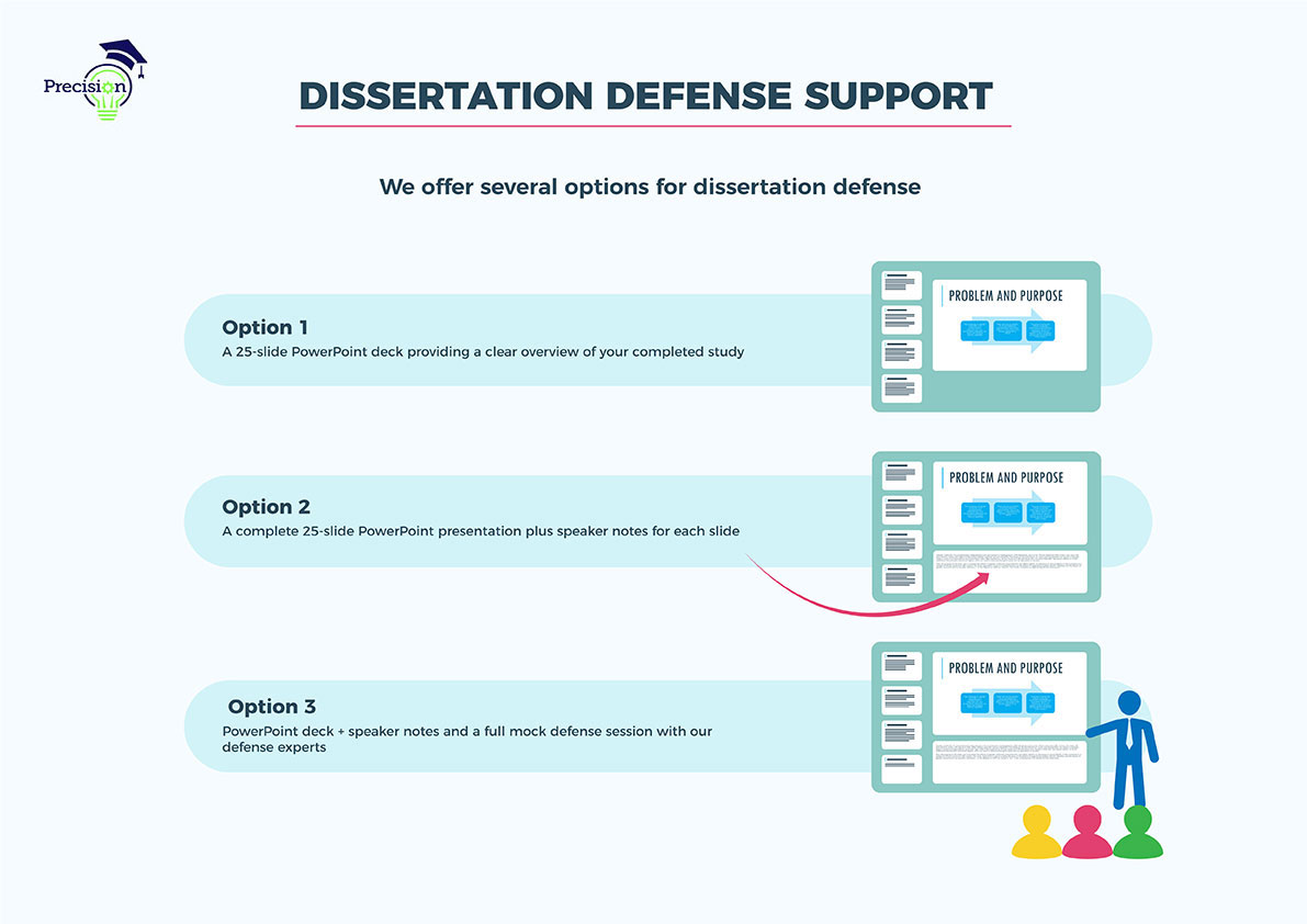 How to do a dissertation defense